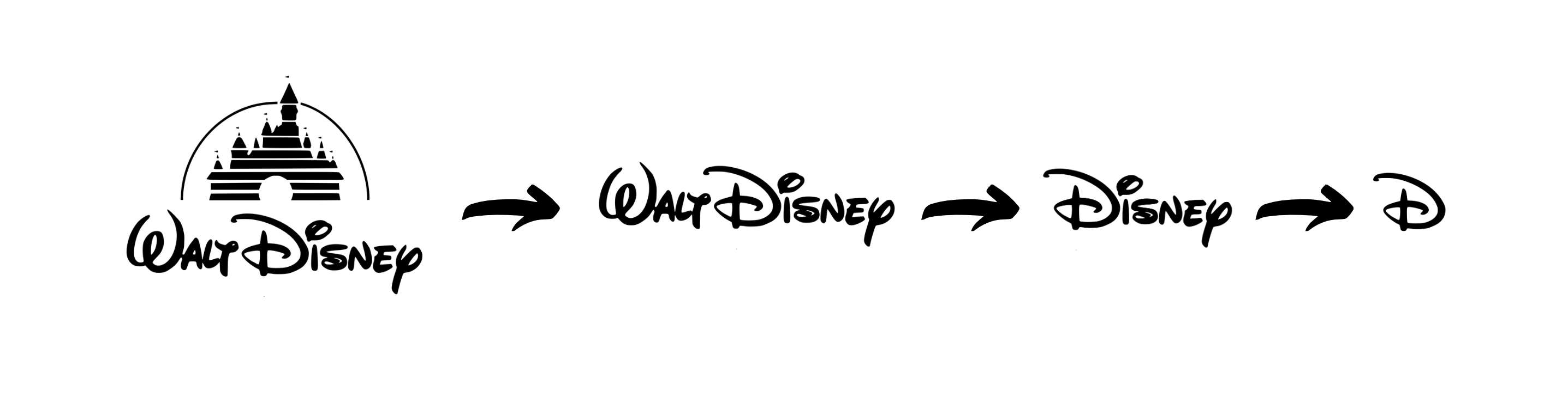 Walt Disney logo evolution.