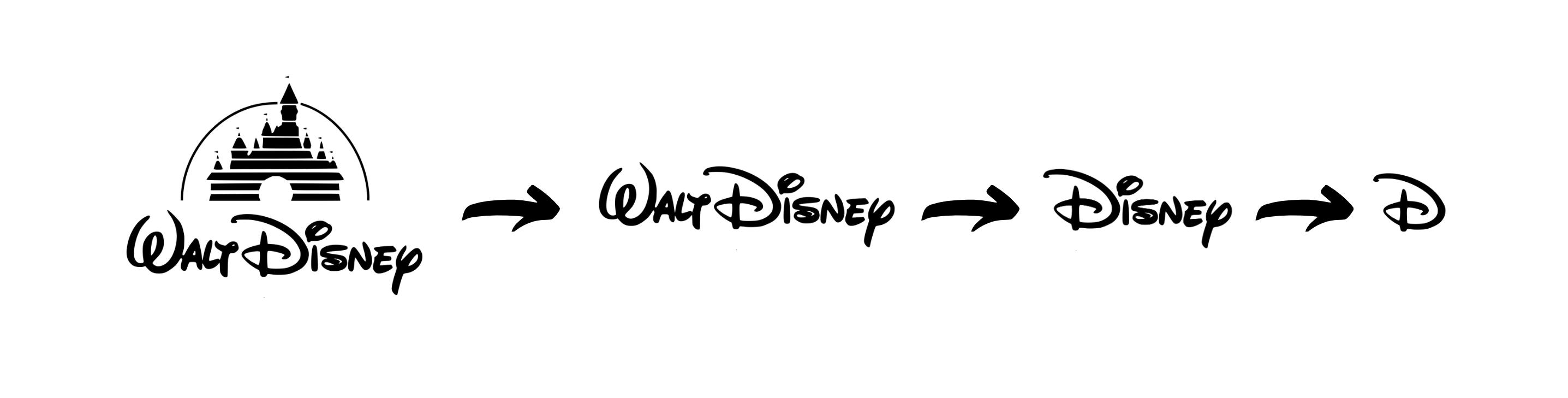 Designs.ai - What makes a great logo: Walt Disney logo evolution.