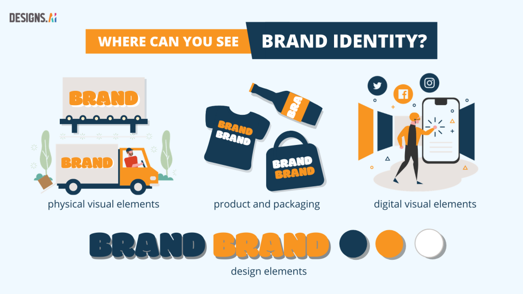 5-Step Guide To Building A Strong, Memorable Brand Identity For Your Small Business | Designs.ai | Where can you see brand identity?
