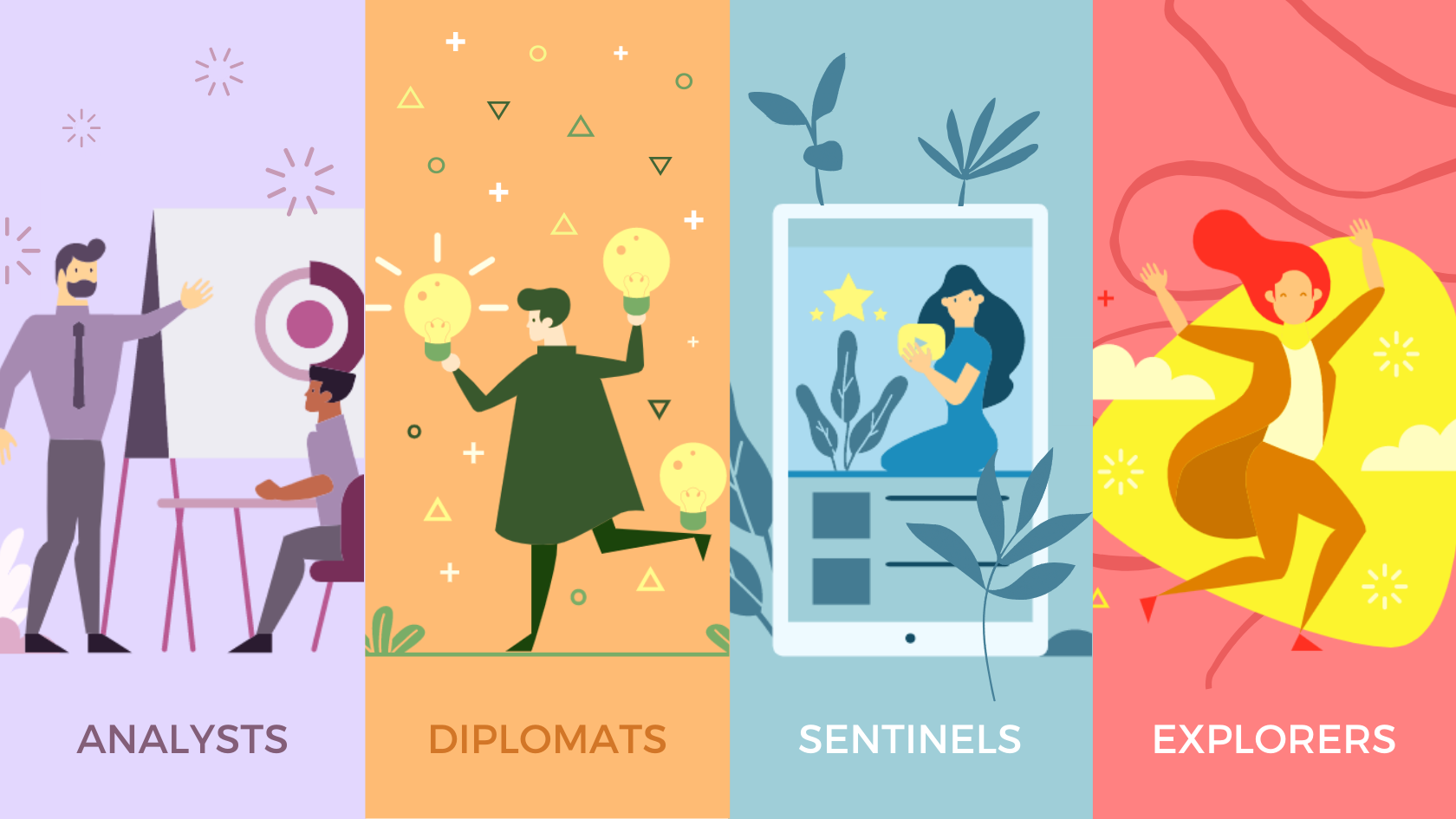 The 16 MBTI Personality Types in Quarantine - Designs.ai Blog